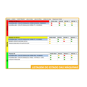 Monitor Global de Gerenciamento - 2